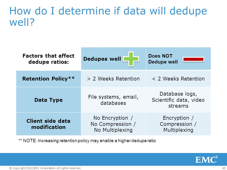 How do I determine if data will dedupe well