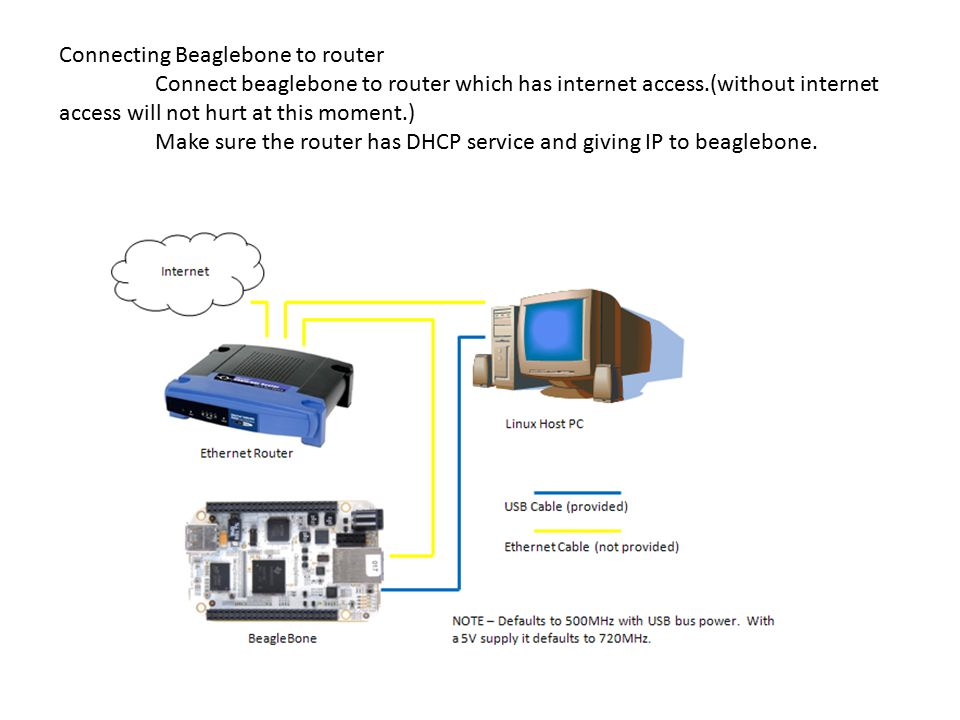 Connecting Beaglebone to router