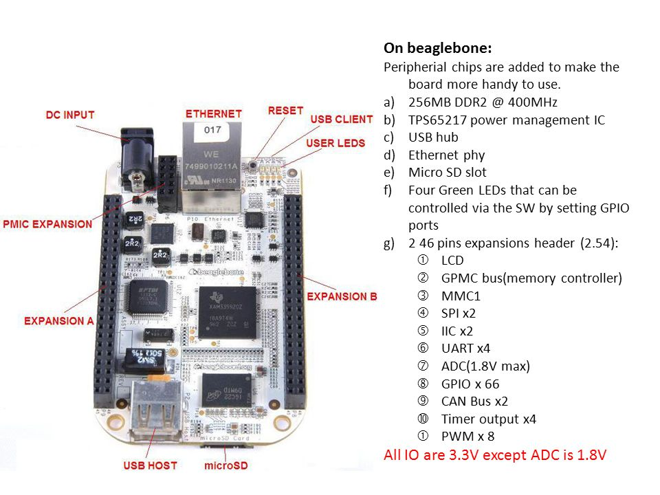 All IO are 3.3V except ADC is 1.8V
