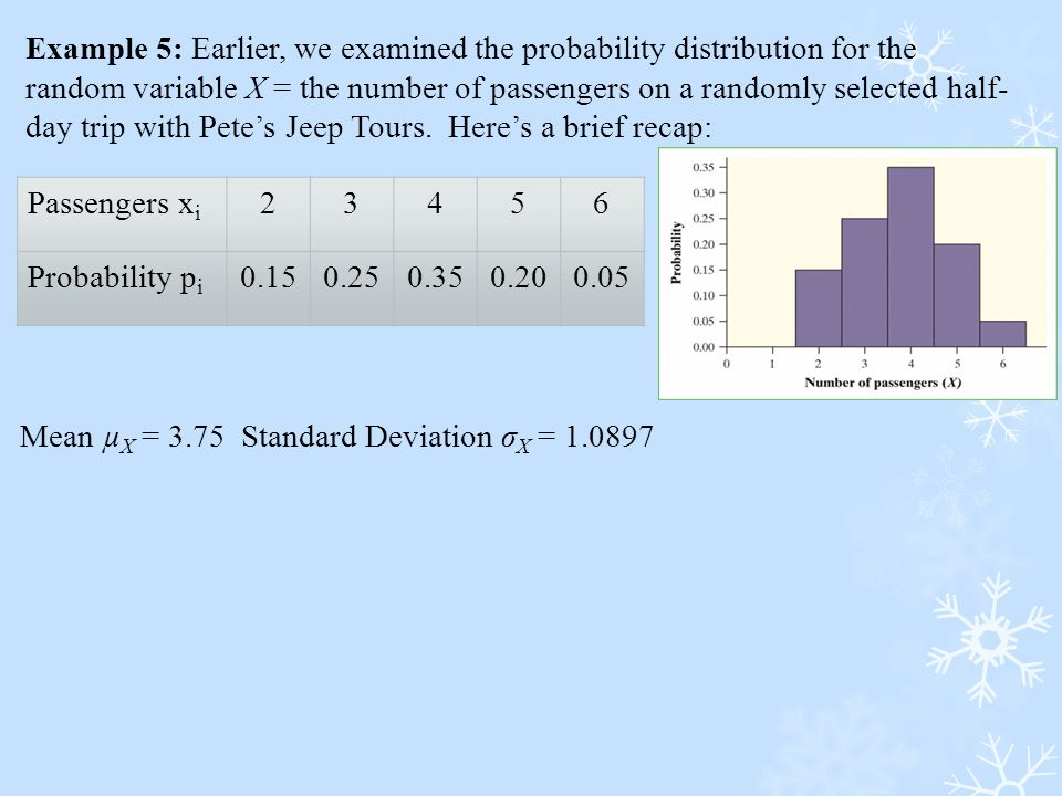 Example 5: Earlier, we examined the probability distribution for the random variable X = the number of passengers on a randomly selected half-day trip with Pete's Jeep Tours. Here's a brief recap: