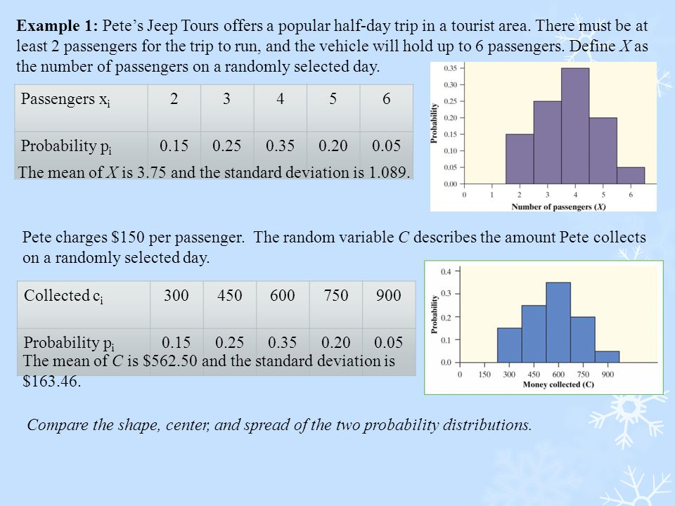 Example 1: Pete's Jeep Tours offers a popular half-day trip in a tourist area. There must be at least 2 passengers for the trip to run, and the vehicle will hold up to 6 passengers. Define X as the number of passengers on a randomly selected day.