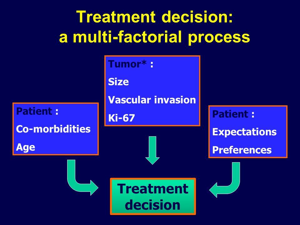 Treatment decision: a multi-factorial process