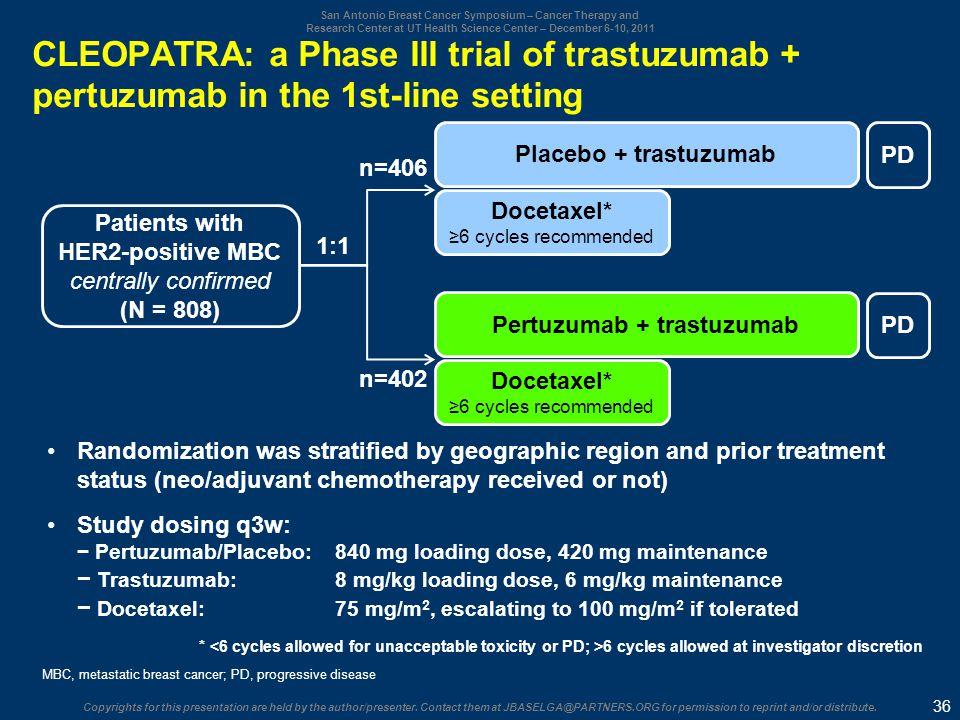 Pertuzumab + trastuzumab