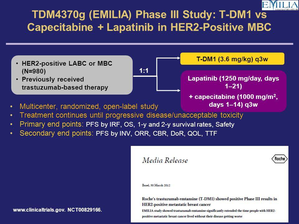 TDM4370g (EMILIA) Phase III Study: T-DM1 vs Capecitabine + Lapatinib in HER2-Positive MBC