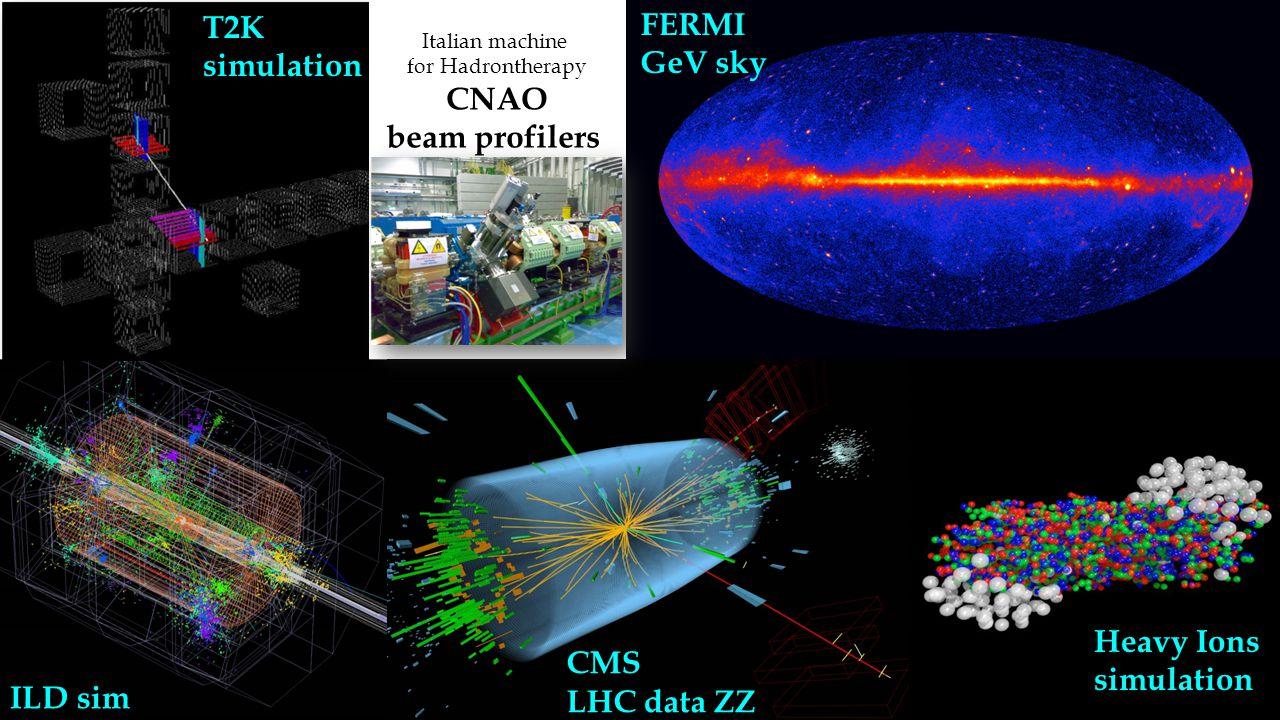 T2K FERMI GeV sky simulation CNAO beam profilers Heavy Ions CMS