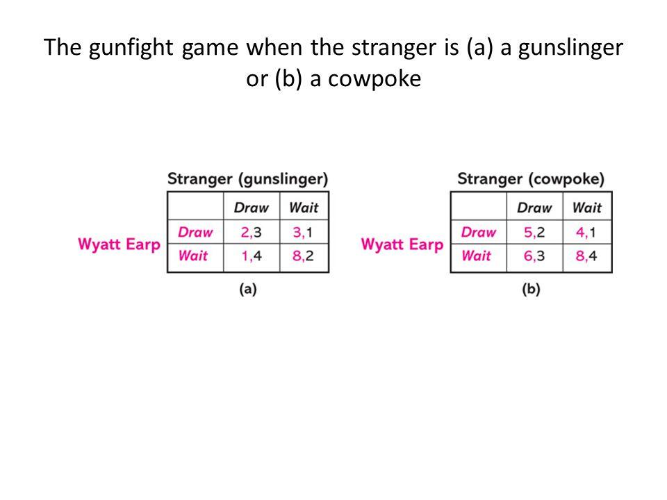 The gunfight game when the stranger is (a) a gunslinger or (b) a cowpoke