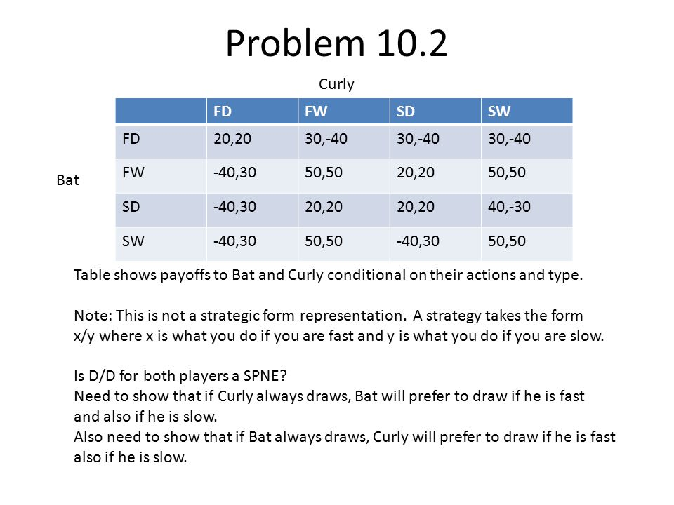 Problem 10.2 Curly FD FW SD SW 20,20 30,-40 -40,30 50,50 40,-30 Bat