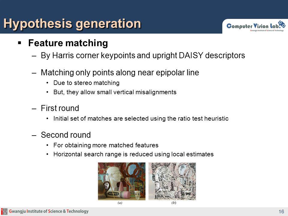 Hypothesis generation