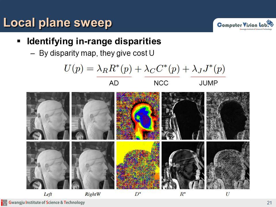 Local plane sweep Identifying in-range disparities