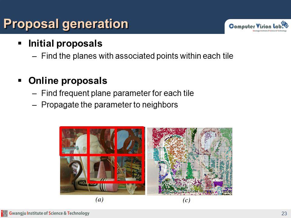 Proposal generation Initial proposals Online proposals
