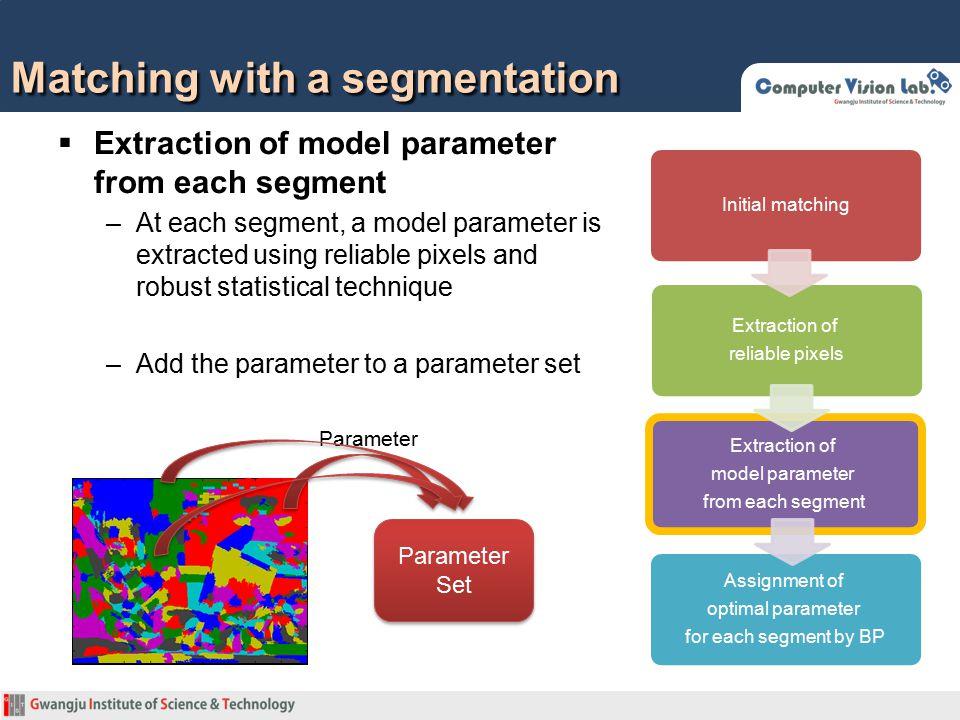 Matching with a segmentation