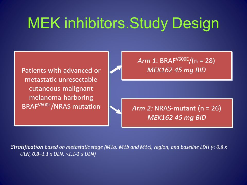 MEK inhibitors.Study Design