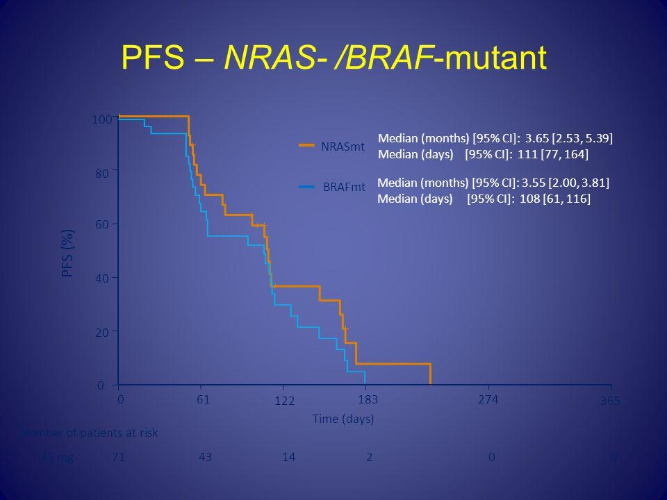 PFS – NRAS- /BRAF-mutant