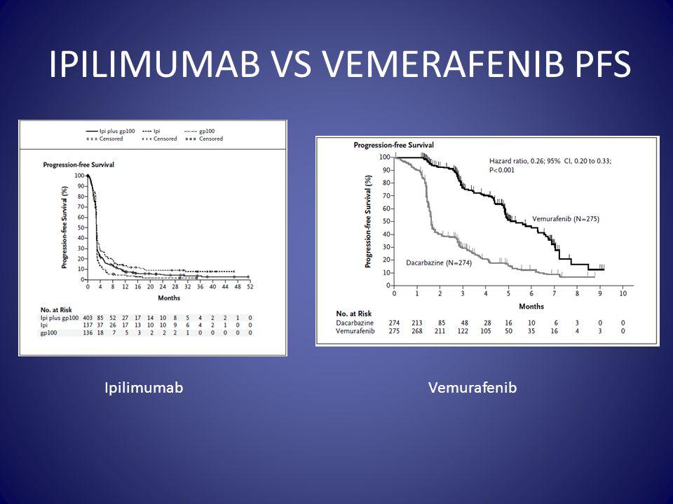 IPILIMUMAB VS VEMERAFENIB PFS