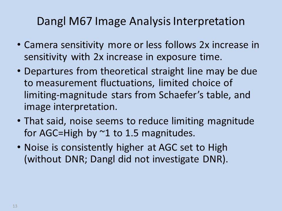 Dangl M67 Image Analysis Interpretation