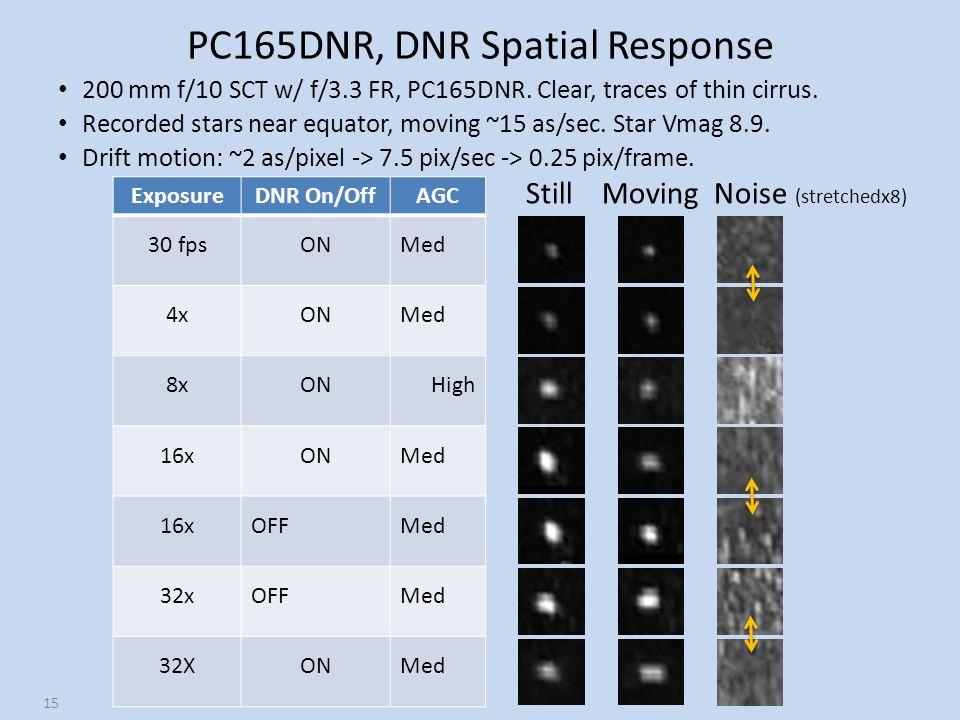 PC165DNR, DNR Spatial Response