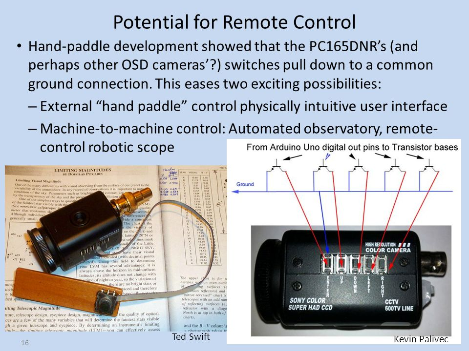 Potential for Remote Control