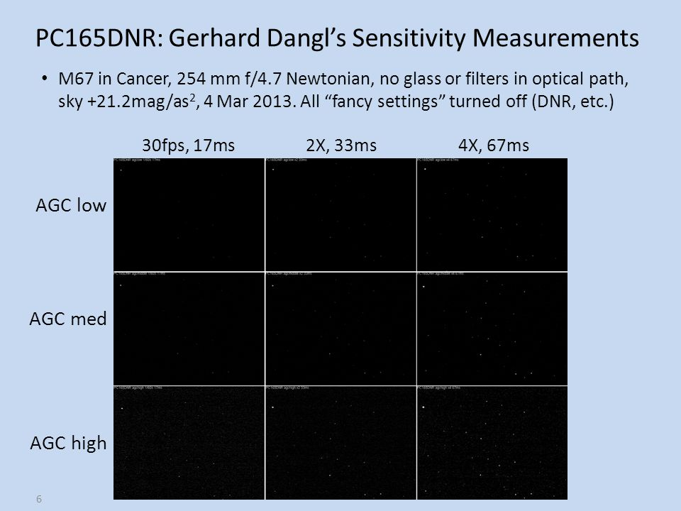 PC165DNR: Gerhard Dangl's Sensitivity Measurements
