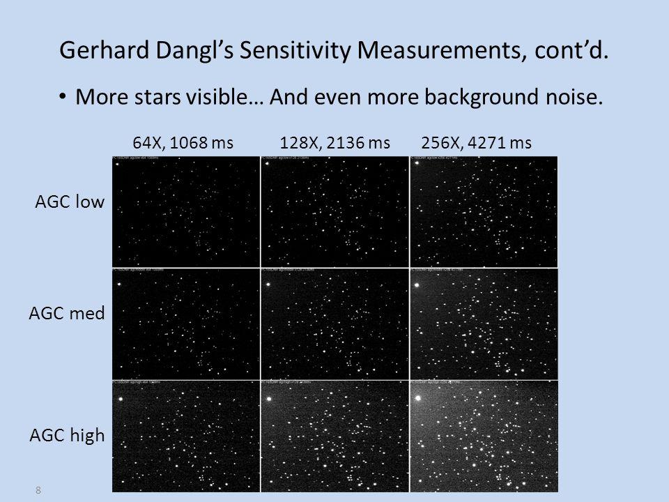 Gerhard Dangl's Sensitivity Measurements, cont'd.