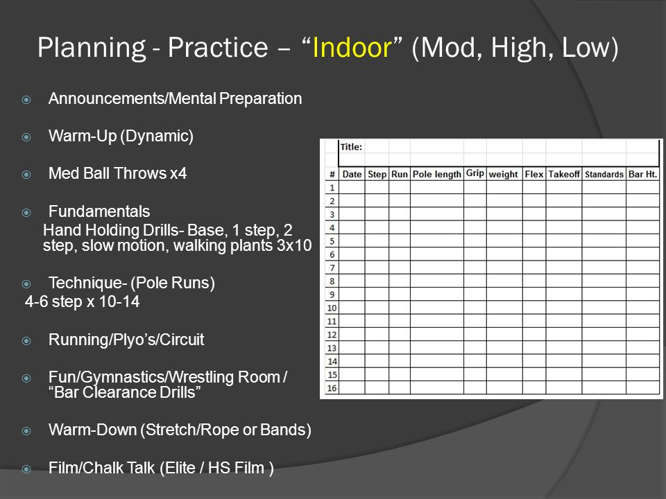 Planning - Practice – Indoor (Mod, High, Low)