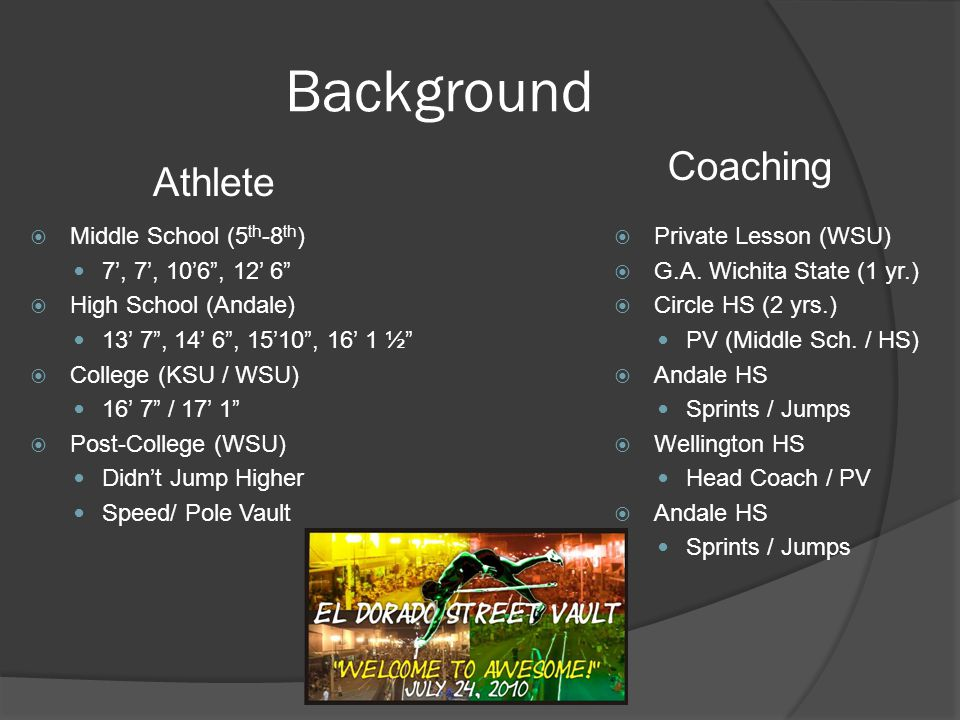 Background Coaching Athlete Middle School (5th-8th)