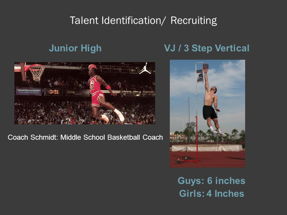 Talent Identification/ Recruiting