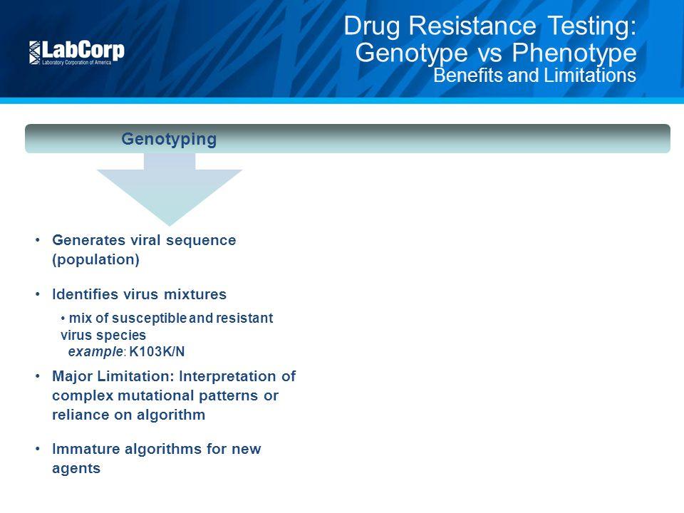Drug Resistance Testing: Genotype vs Phenotype
