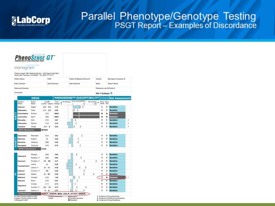 Parallel Phenotype/Genotype Testing PSGT Report – Examples of Discordance
