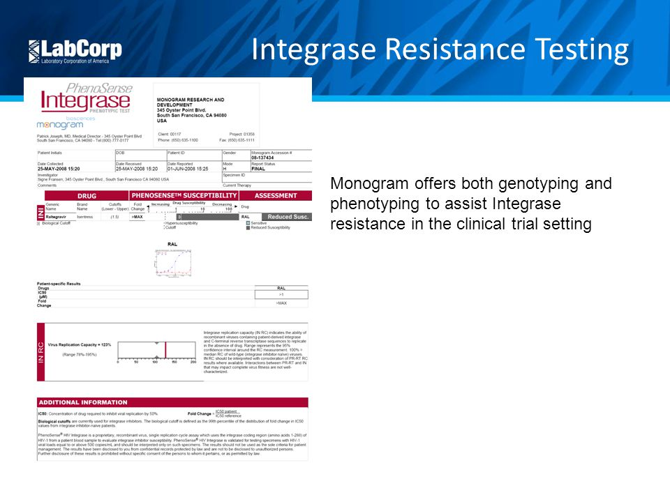 Integrase Resistance Testing