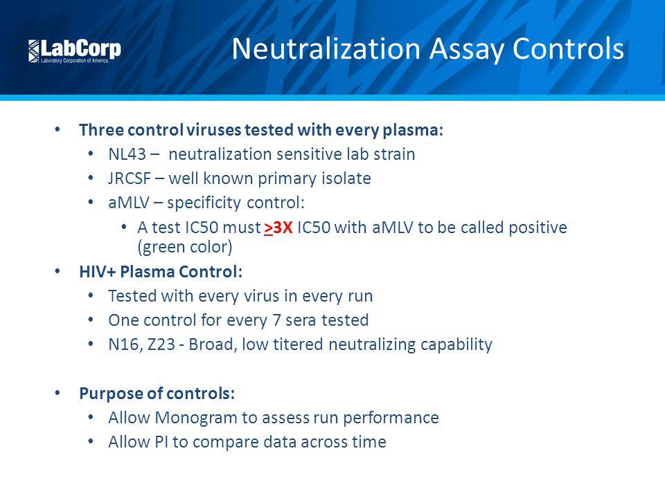 Neutralization Assay Controls