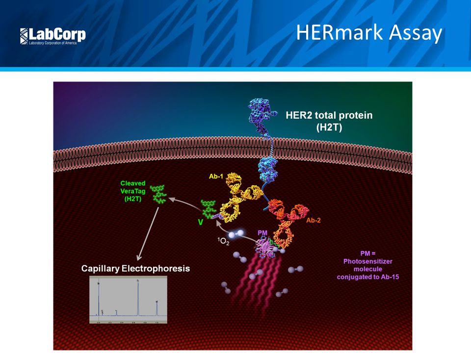 HERmark Assay