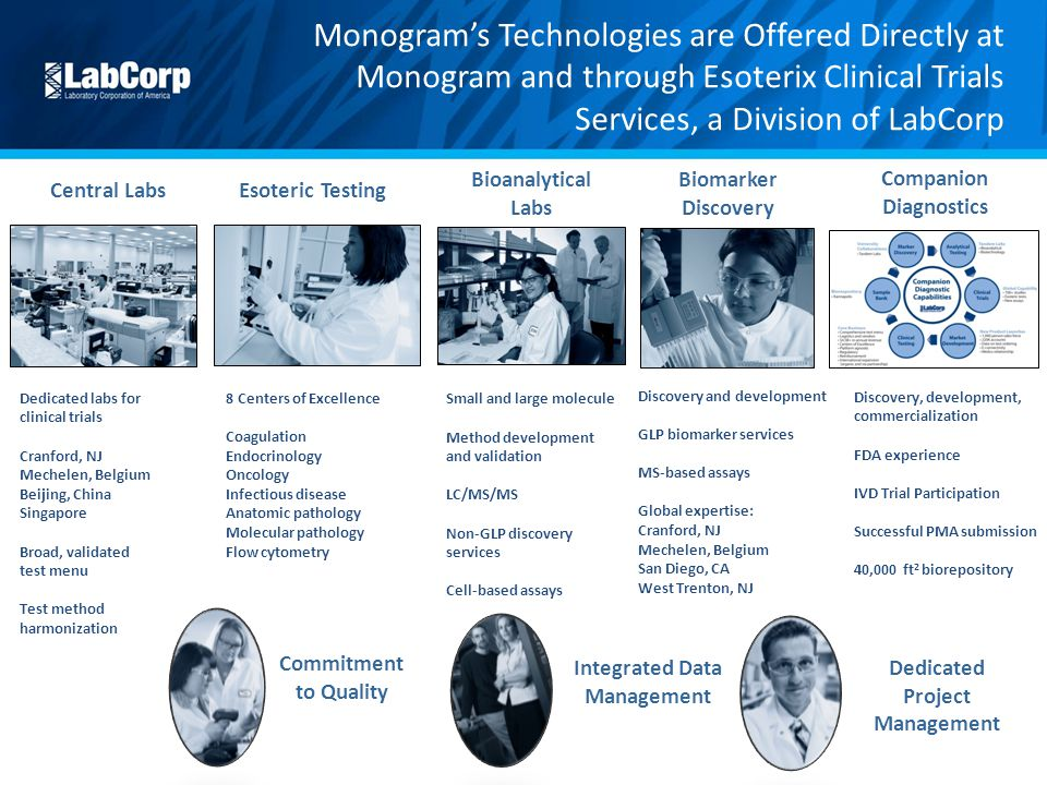 Monogram's Technologies are Offered Directly at Monogram and through Esoterix Clinical Trials Services, a Division of LabCorp