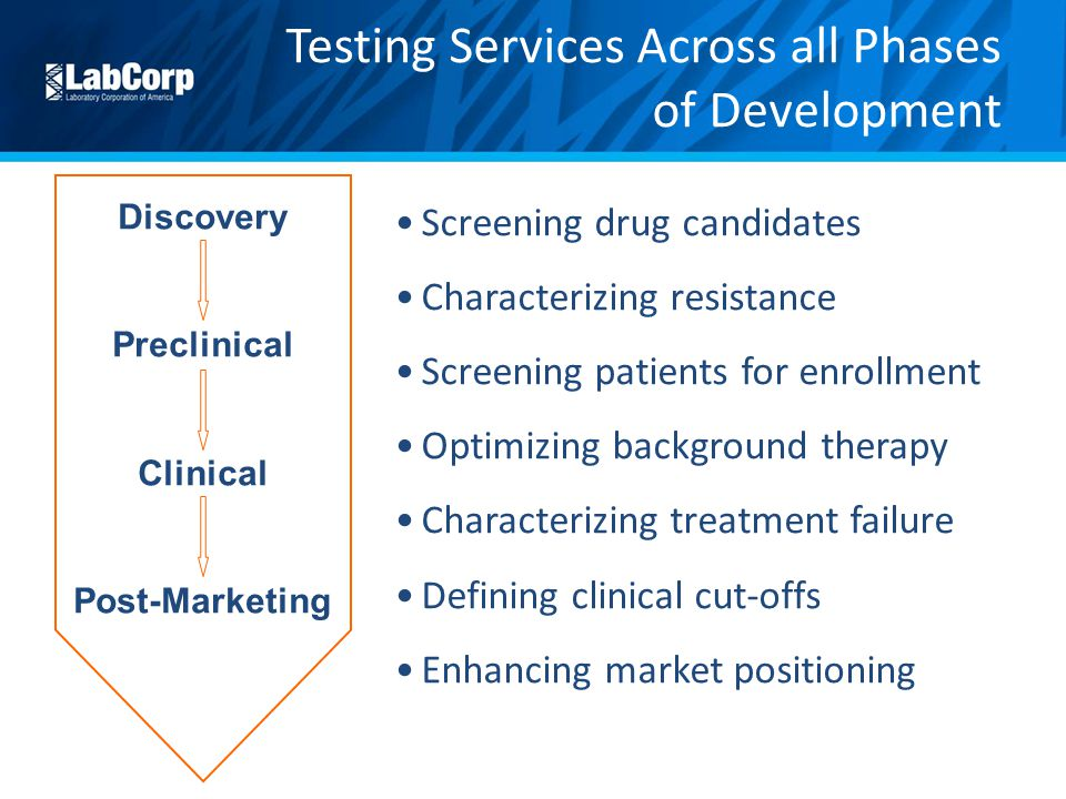 Testing Services Across all Phases of Development