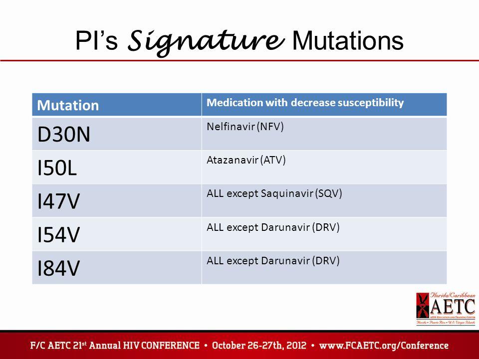 PI's Signature Mutations