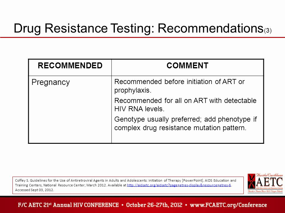 Drug Resistance Testing: Recommendations(3)