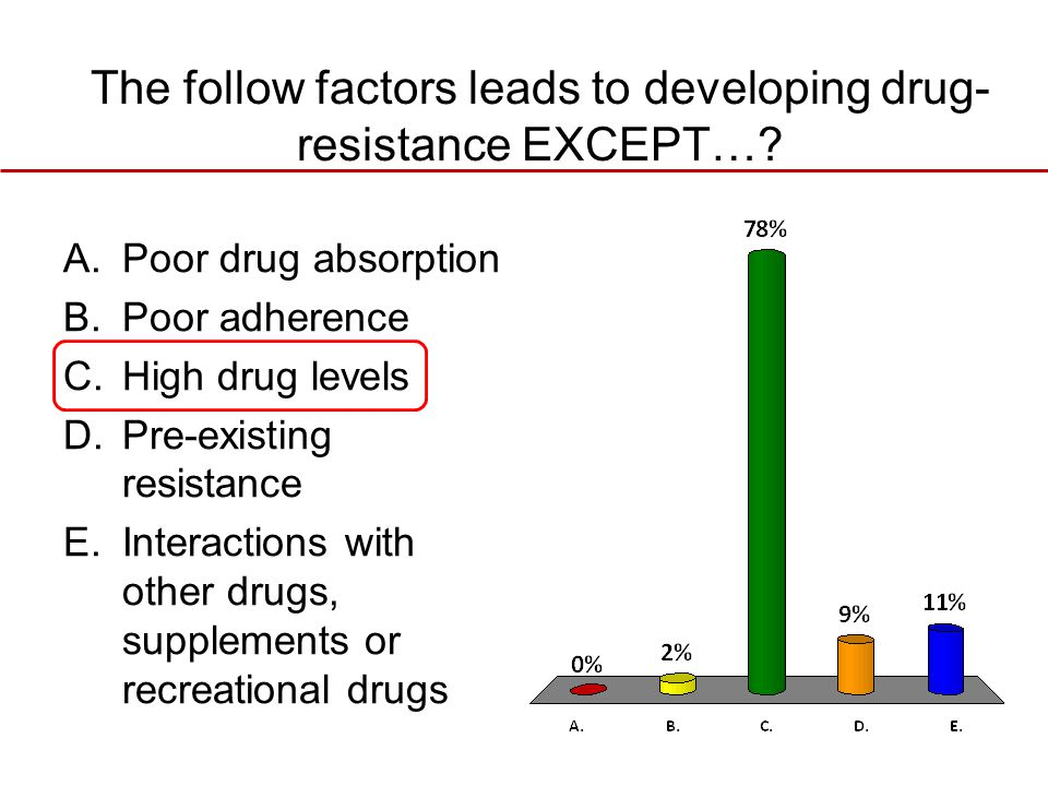 The follow factors leads to developing drug-resistance EXCEPT…