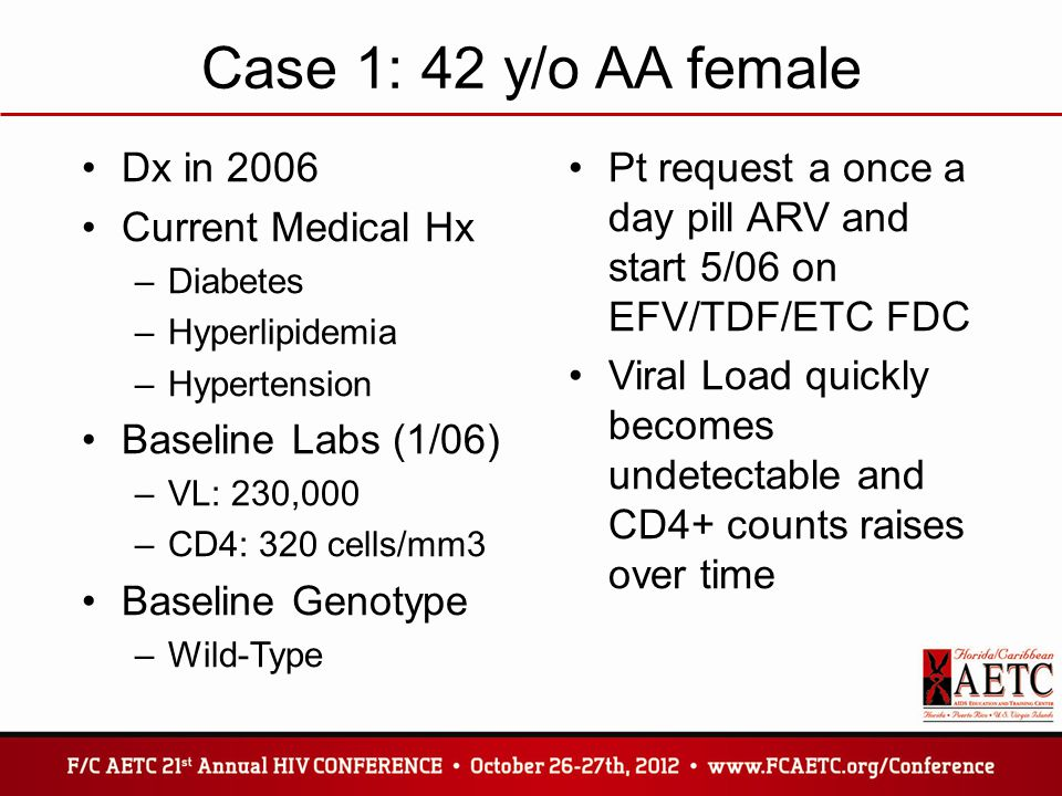 Case 1: 42 y/o AA female Dx in 2006 Current Medical Hx
