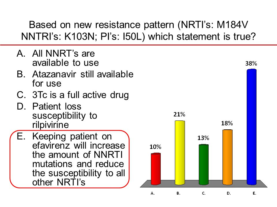 Based on new resistance pattern (NRTI's: M184V NNTRI's: K103N; PI's: I50L) which statement is true