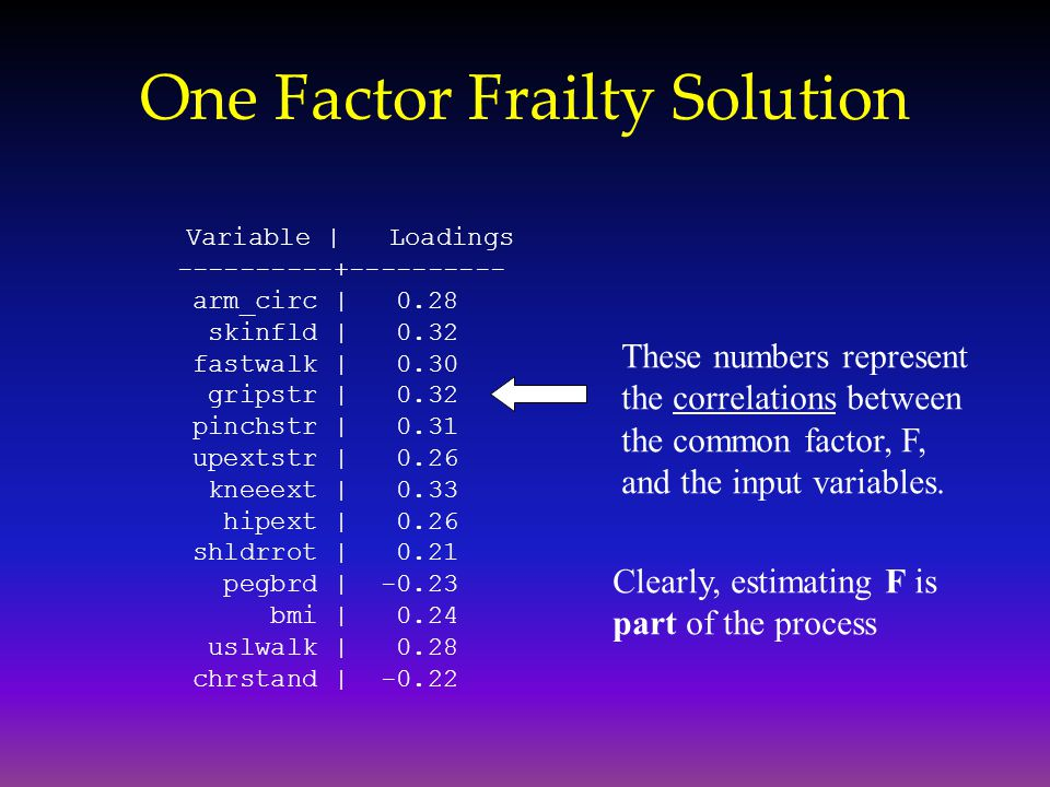 One Factor Frailty Solution