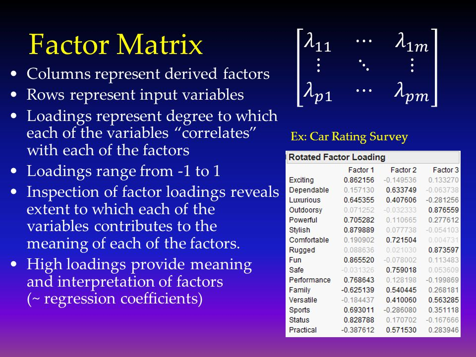Factor Matrix 𝜆 11 ⋯ 𝜆 1𝑚 ⋮ ⋱ ⋮ 𝜆 𝑝1 ⋯ 𝜆 𝑝𝑚