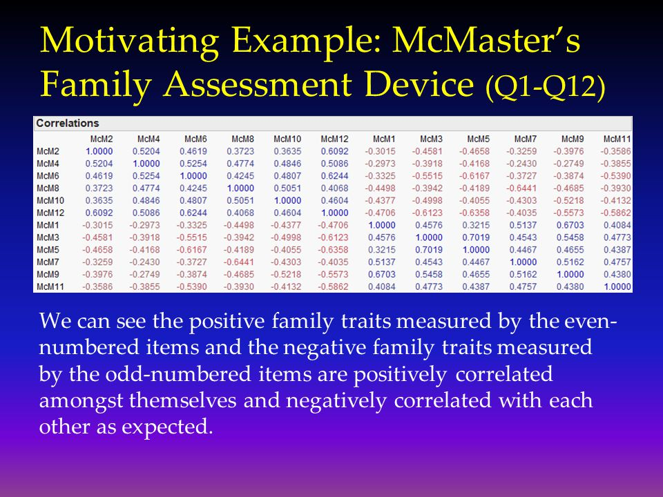 Motivating Example: McMaster's Family Assessment Device (Q1-Q12)
