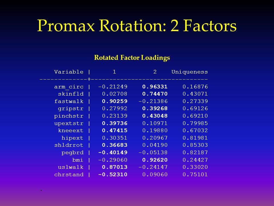 Promax Rotation: 2 Factors