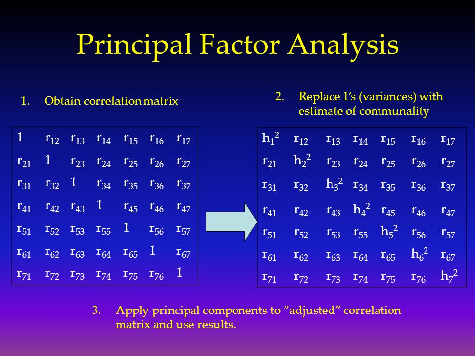Principal Factor Analysis