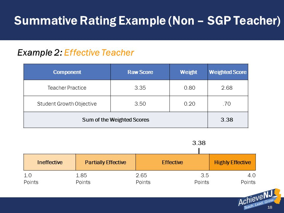 Summative Rating Example (Non – SGP Teacher)