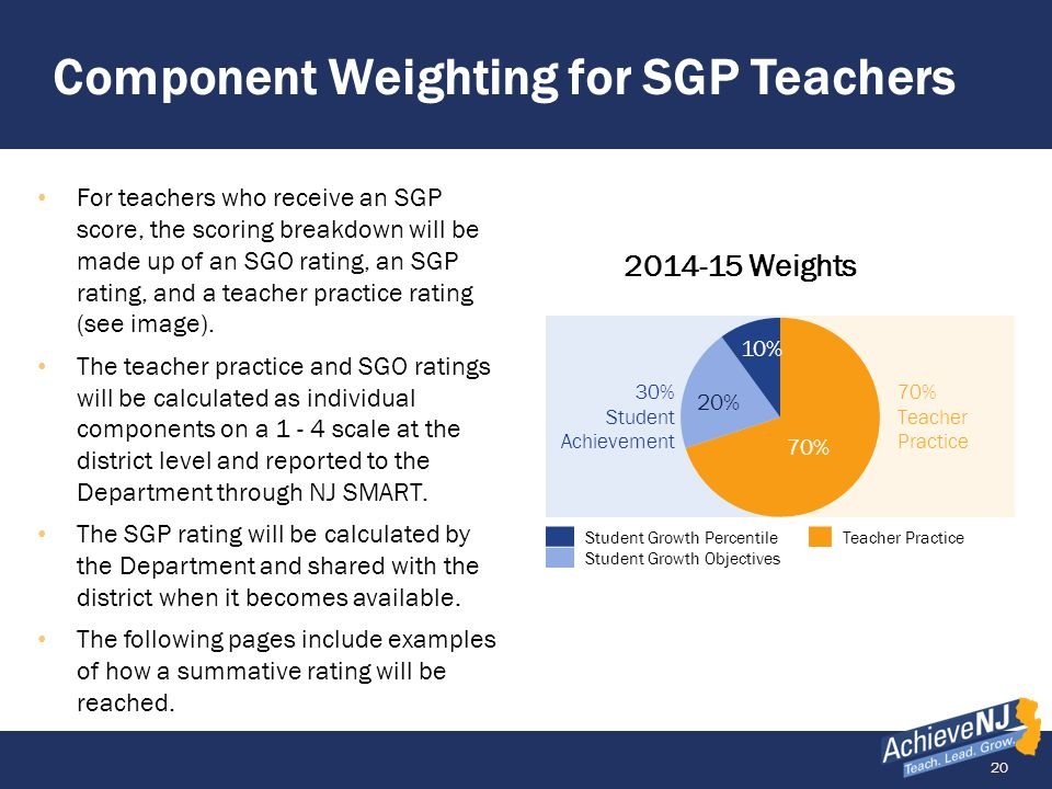 Component Weighting for SGP Teachers