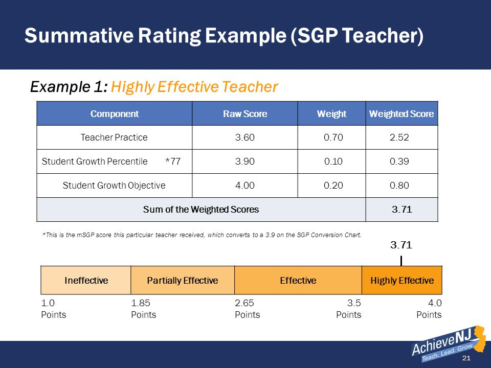 Summative Rating Example (SGP Teacher)