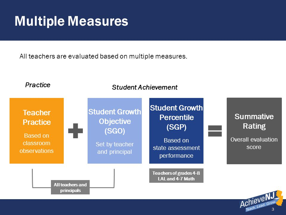 Multiple Measures Student Growth Percentile (SGP) Teacher Practice
