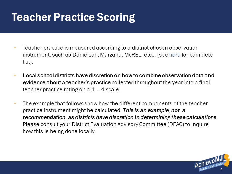 Teacher Practice Scoring