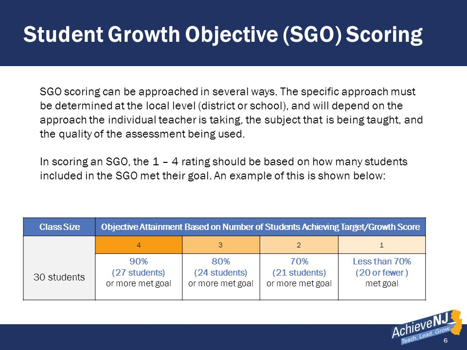 Student Growth Objective (SGO) Scoring
