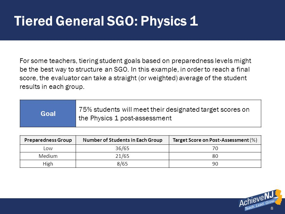 Tiered General SGO: Physics 1